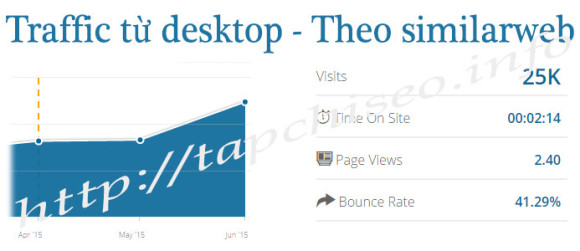 cong-cu-check-traffic-website-doi-thu-chi-tiet-don-gian-va-hieu-qua-4